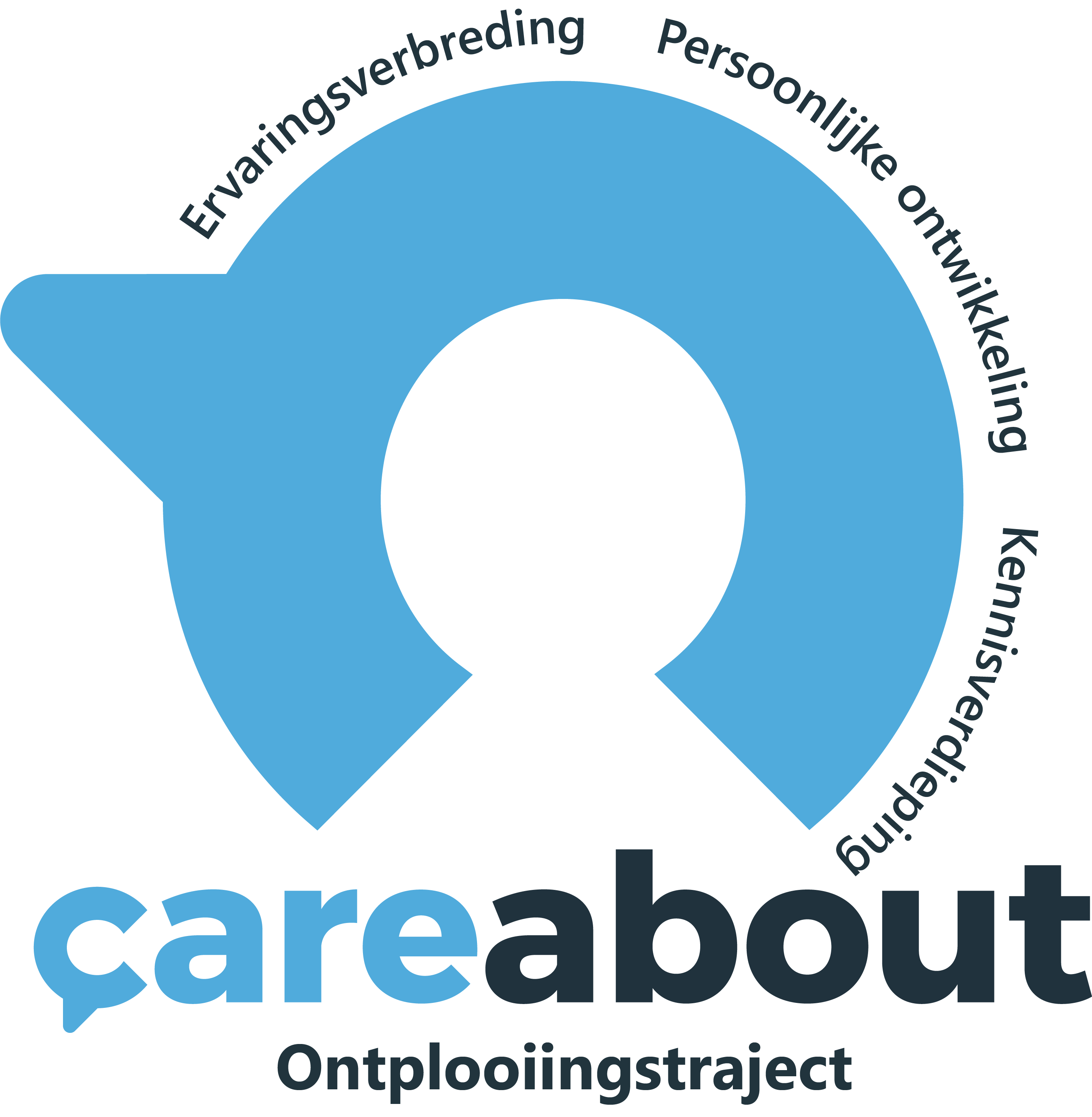 CareAbout_Logo